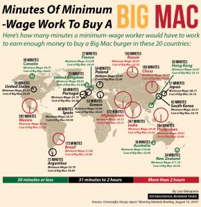 minimum-wage-minutes-big-mac-01