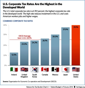 corporate-tax-rate-600