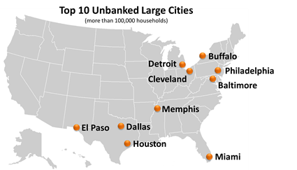 unbanked_large_cities