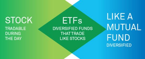 stock-mutual-fund-etf